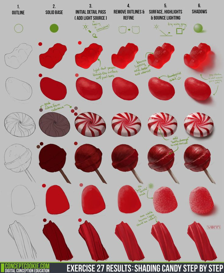Exercise 27 Results: Candy Study Step by Step by ConceptCookie on DeviantArt