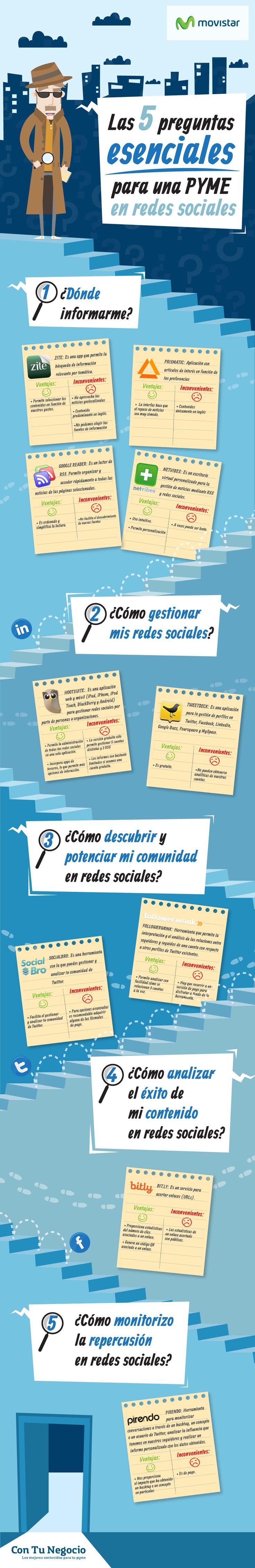 Infografía elaborada por con tu negocio de Movistar en la que podrás ver herramientas fundamental para las #redessociales de las #pymes