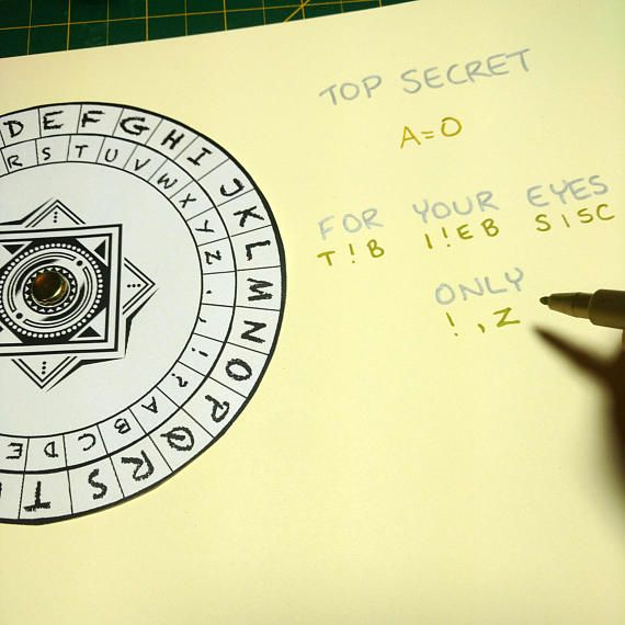 graphic relating to Printable Cipher Wheel titled Spy Decoder Cipher Wheel Printable - Top secret Representative Coded