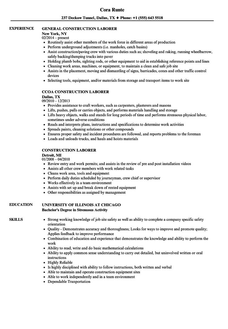 Resume Examples Responsibilities Resume examples, Resume