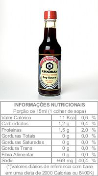 Shoyu Kikkoman Fermentação Natural – Original – 250ml :: ASIA SHOP