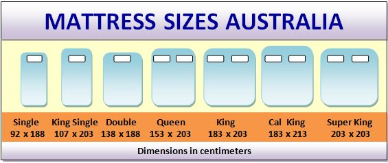Bed Sizeattress Sizes Chart Us Uk And Australia Mattress Smallest House Bedrooms