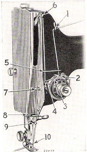 How to thread featherweight- just in case I forget. Or lose my manual.