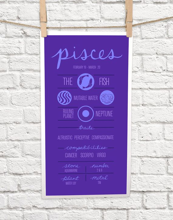 "PISCES! Zodiac Print, Poster, Illustration of Birth Sign, Wall Decor, Constellation, ""PISCES"" Birthday Design"
