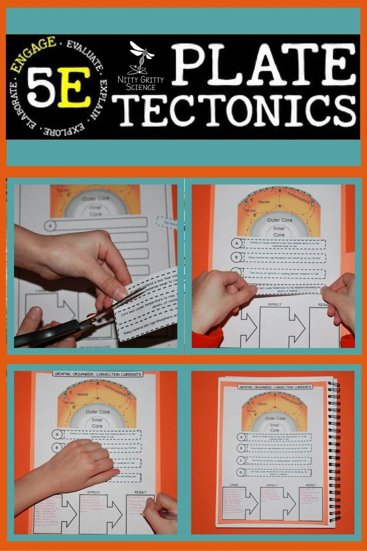 Plate Tectonics: Earth Science Interactive Notebook covers the following concepts: •Earth's Interior •Convection and the Mantle •Continental Drift and Sea-floor Spreading •Theory of Plate Tectonics