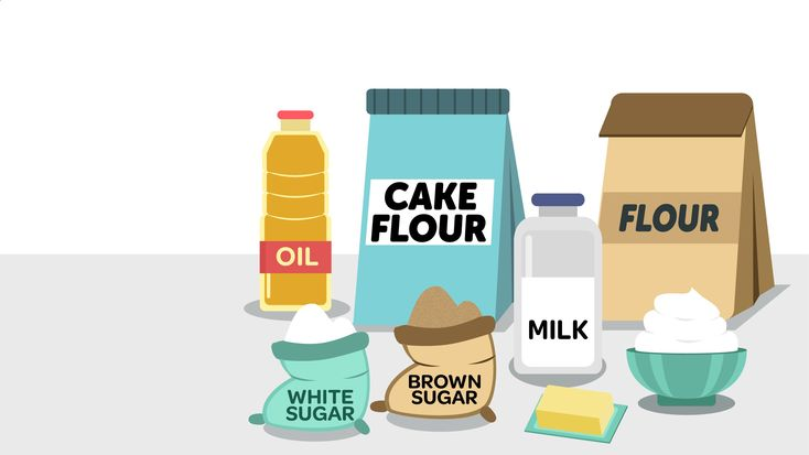 INFOGRAPHIC: Weight Conversions for Common Baking Ingredients