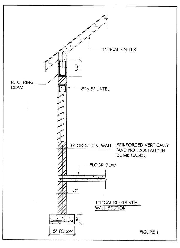 Building construction detail drawings pdf995