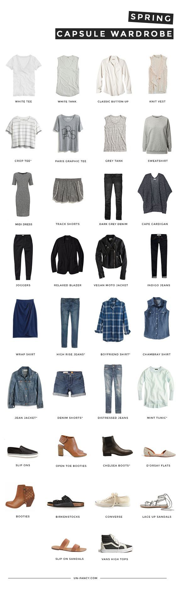 Spring Capsule Wardrobe 2015 ~ a simplified mix and match wardrobe that will keep you looking great this spring