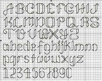 Alphabet C - using