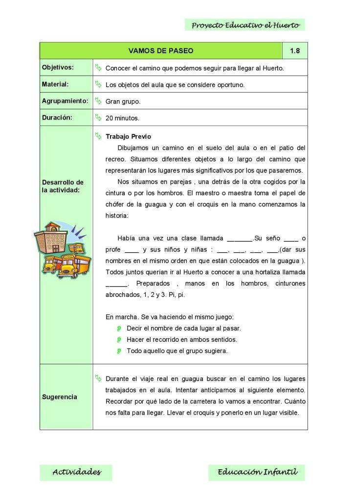 Nuestro proyecto educativo. El huerto escolar (13 | Huertos escolares, Proyectos  educativos, Huerto