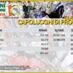 Sassano, Casal Velino, Roccadaspide, i Comuni Ricicloni Campania  Top Ten salernitana con eccezione Apollosa (Bn) al quinto posto  PRESENTATO COMUNI RICICLONI CAMPANIA 2014 DI LEGAMBIENTE