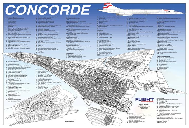 Getasset Aspx 1 200 215 813 Pixels Concorde Concorde