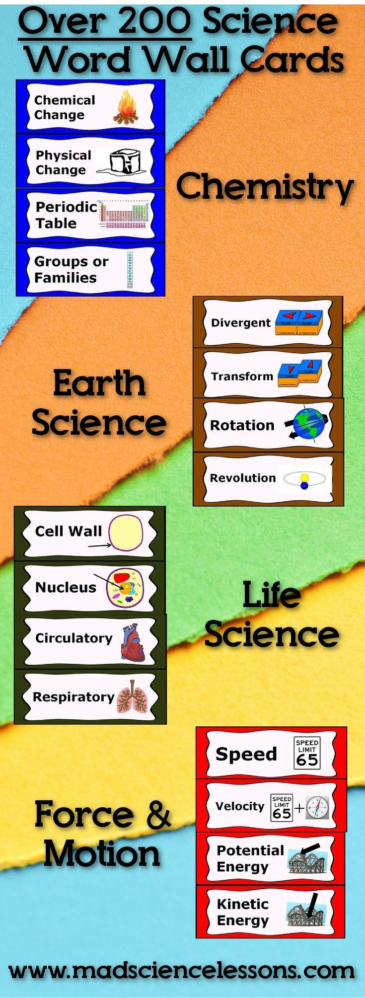 science terminology list Science dictionary, glossary and terms : corrosive - is the wearing away of the surface of a metal by chemical reactions with oxygen and water when a metal reacts with substances around it, such as water or air, it corrodes.