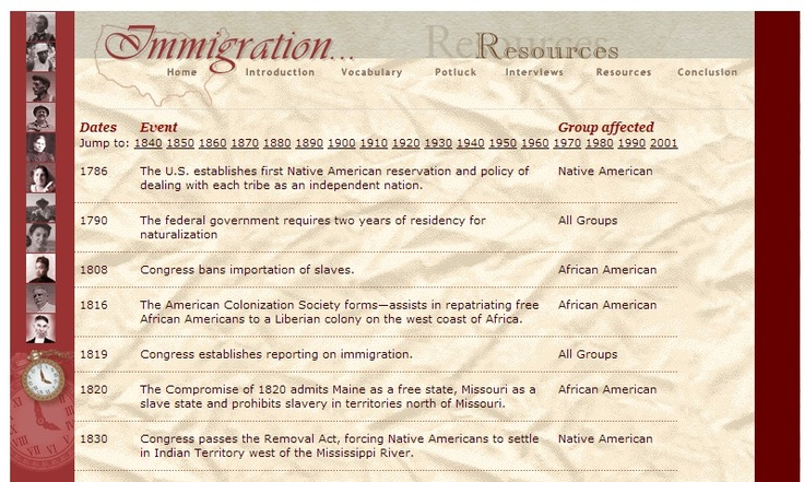 the role of immigration in the history of the united states The history of immigration to the united states details the movement of people to the united states starting with the first european settlements from around 1600 beginning around this time, british and other europeans settled primarily on the east coast.