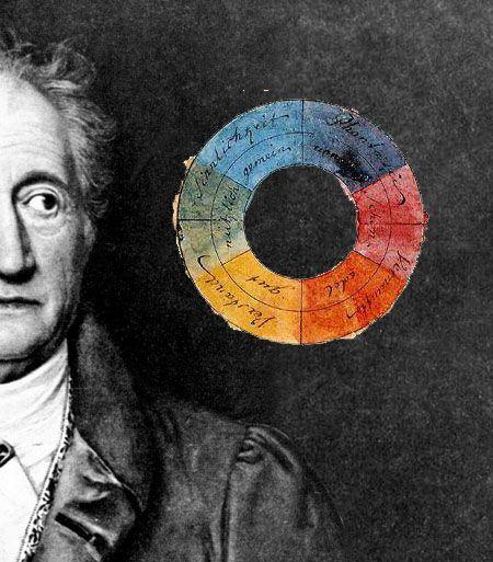 Teoria das cores post