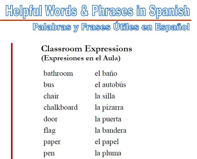 Helpful words and phrases in Spanish. It includes common classroom expressions to help your Spanish speaking English Learner students.