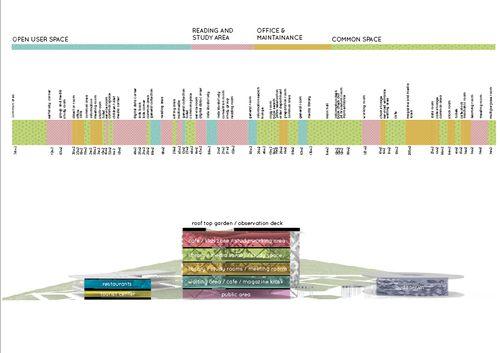 NOW Praewpailin Srisangnam 5434790525 The Program analysis Diagram ...