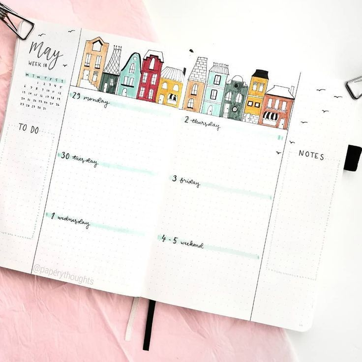 Bullet Journal wöchentlich verbreitet von ig @ paperythoughts – #Bullet #denmark #igpaperythoughts #Journal #spread