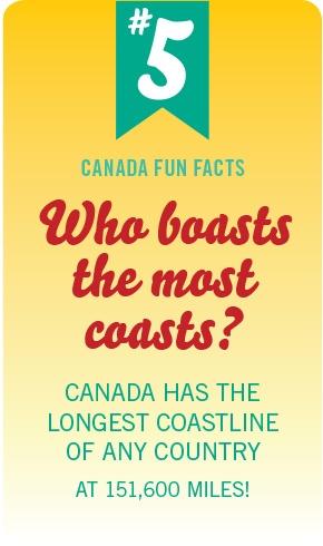 Canada Fun Fact No. 5 by #PinUpLive