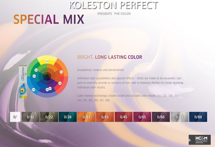 Permalink to Hair Color Wheel