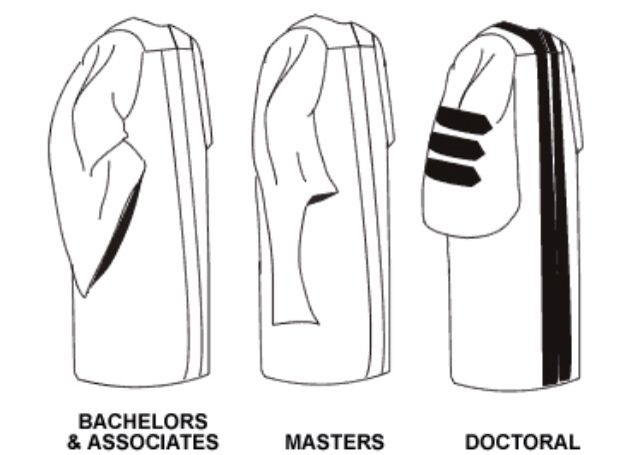 Top 25 ideas about Graduation Attire and Ceremony Tips on ...