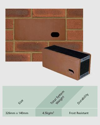 Ibstock Brick Limited