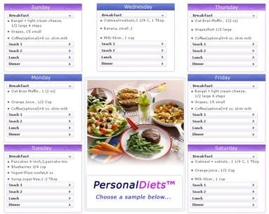 diabetes diet plan diabetes-diet-plan  **for anthony