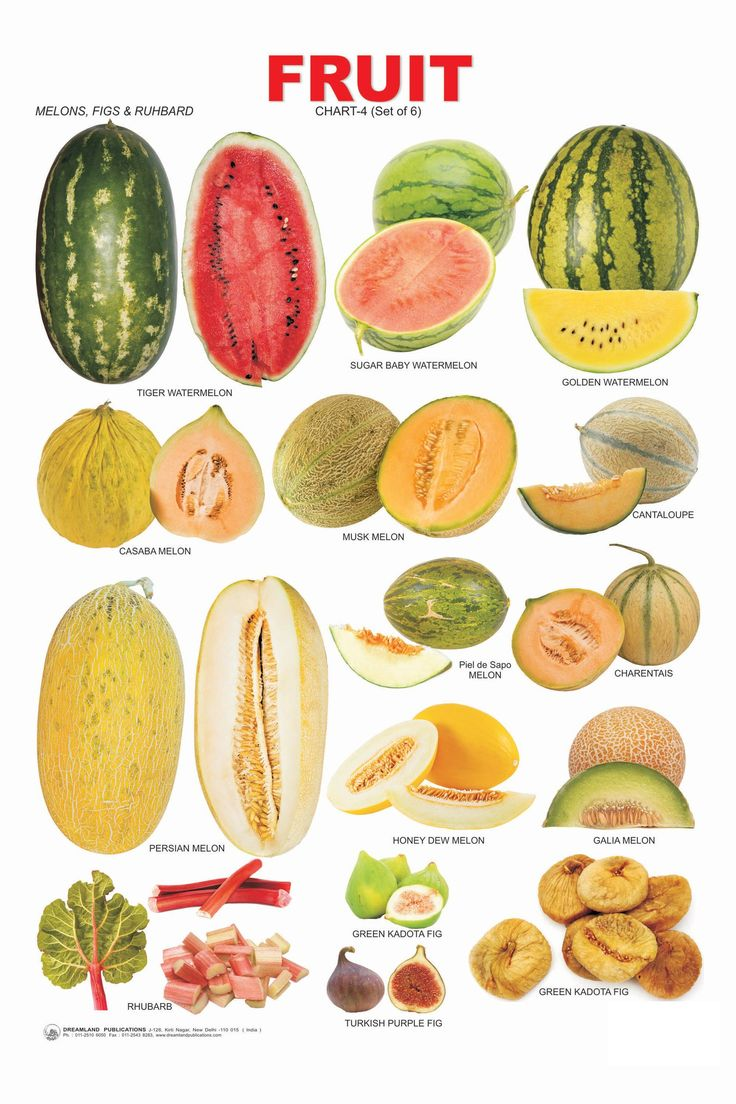 The 43 best images about VEGETABLES AND FRUIT LIST NAMES on ...