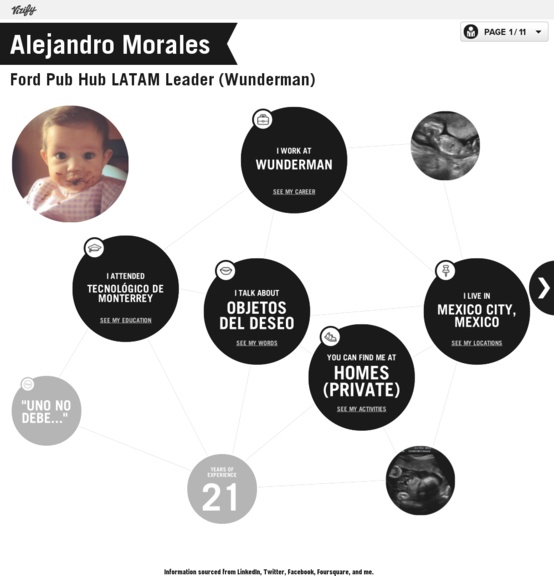 overview visualization: Alejandro Morales