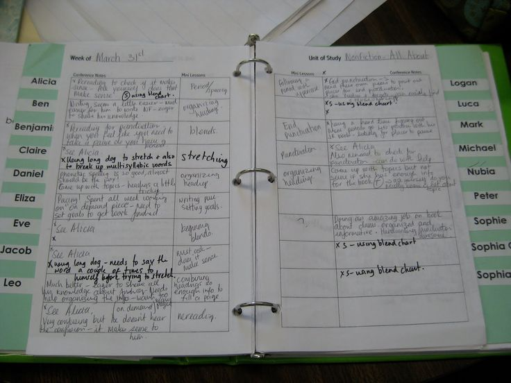 "Conferring notebook for the teacher : Easy way to see the whole class. Space for ""next steps"" or ""small group"" notes."