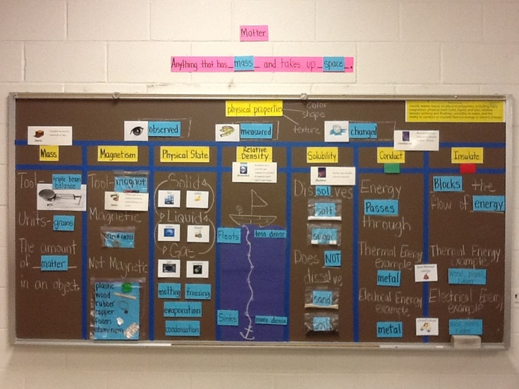 Properties of Matter interactive word wall, TEK 5.5A