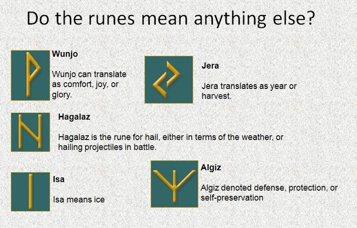 An introduction to Viking runes and how languages and texts are used across the world.