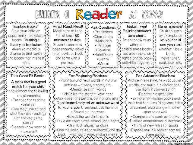 Primary Junction: Building A Reader At Home - Parent Handout