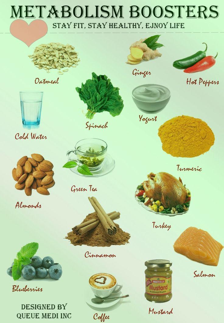 Metabolism Boosters #health #diet    List: Oatmeal, Ginger, Hot Peppers, Cold Water, Spinach, Yogurt, Almonds, Green Tea, Tumeric, Blueberries, Cinnamon, Turkey, Salmon, Coffee, Mustard