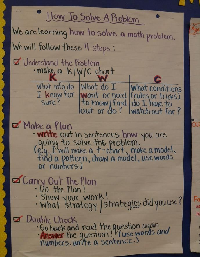 30 Best Anchor Charts Images On Pinterest | Math Anchor Charts