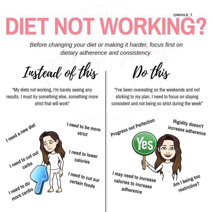 Choose a diet that works for YOU- not your friend. Dietary adherence is key to a…