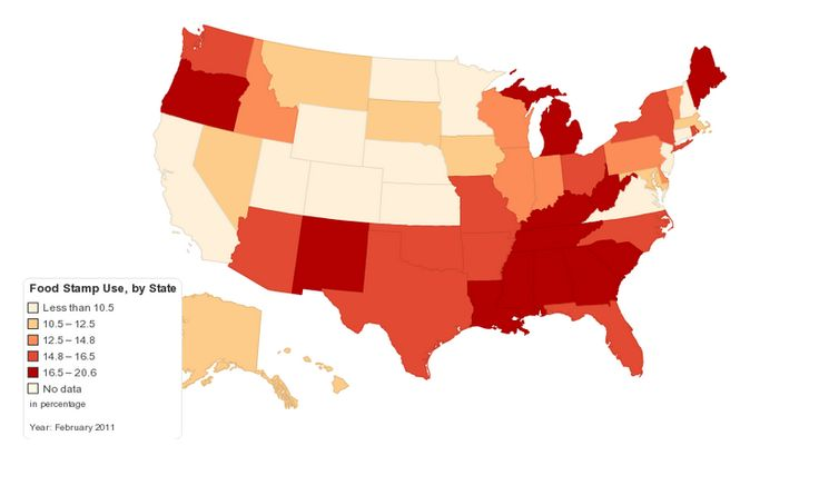 It's official: White folks in red states are the biggest food stamp 'moochers' in the country!