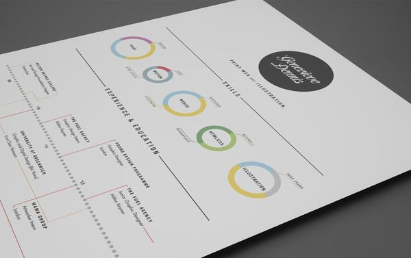 Resume / Curriculum Vitae by Genevieve Dennis, via Behance - Amazing way to present your Resume!