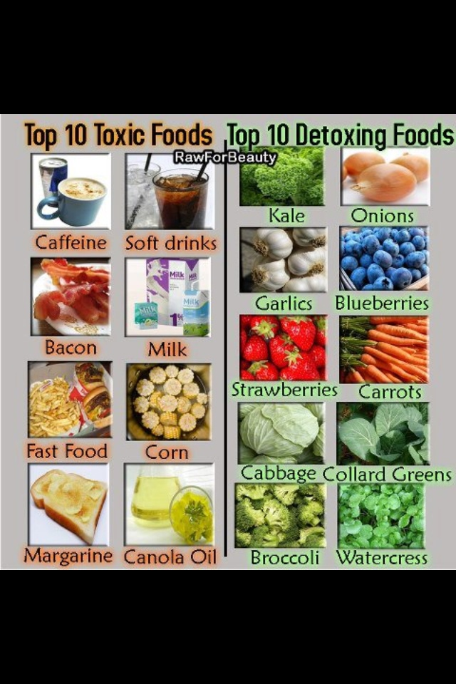Top 10 Toxic Foods - Top 10 Detoxifying Foods