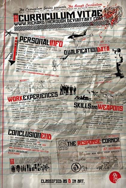 curriculum-vitae-originale  robadagrafici.com