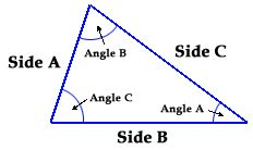 Irregular Triangle Calculator with Triangle Area Calculation