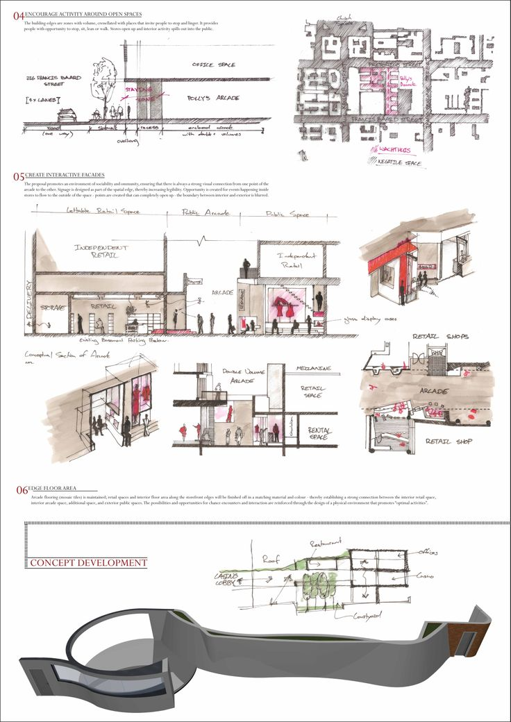4th Year project | Norman Eaton #retrofit | Presentation p.4
