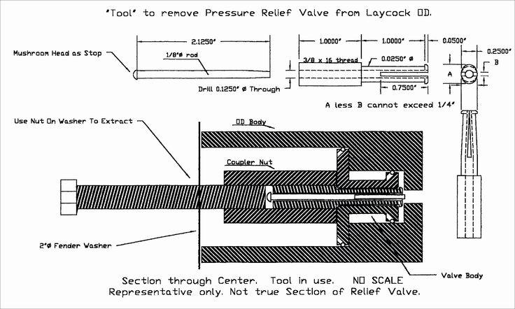 Harley Davidson Ignition Switch Wiring Diagram in 2020 ...