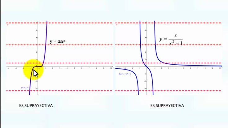 CLASIFICACIÓN DE FUNCIONES. Nociones elementales -.mp4