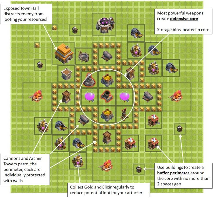 17 Best Images About CLASH Of CLANS On Pinterest