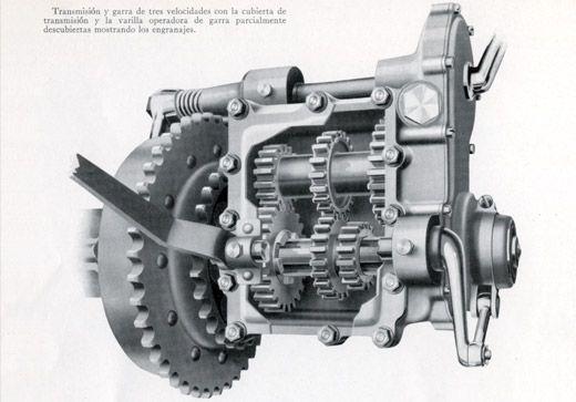 Harley Davidson Transmission: 17 Best Ideas About Harley Davidson History On Pinterest