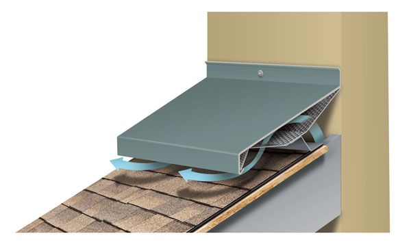 Hi-Perf Ridge Vent Sloped Roof Meets High Wall Version
