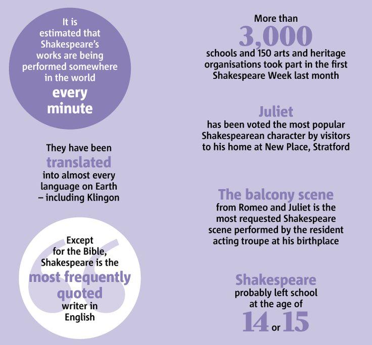 1704-Shakespeare-pt1