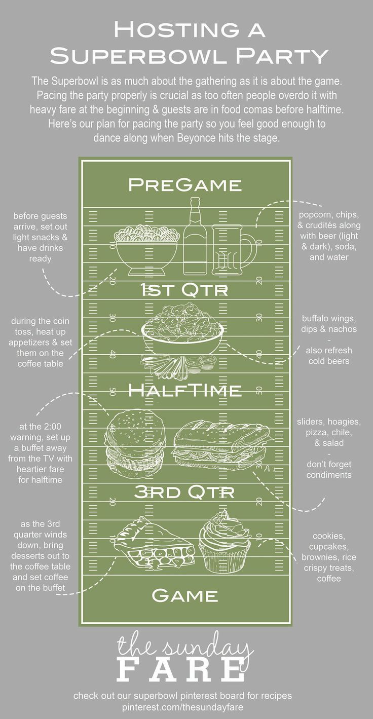 The Superbowl is as much about the gathering as it is about the game. Here are our tips for pacing the fare to so your guests leave happy...even if the game doesn't go their way. #superbowl #party TheSundayFare.com