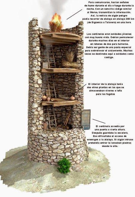 Tres Culturas: Atalaya de Segurilla (Toledo) - El guardián que resiste los siglos...